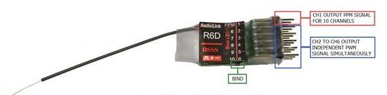 radiolink r6D