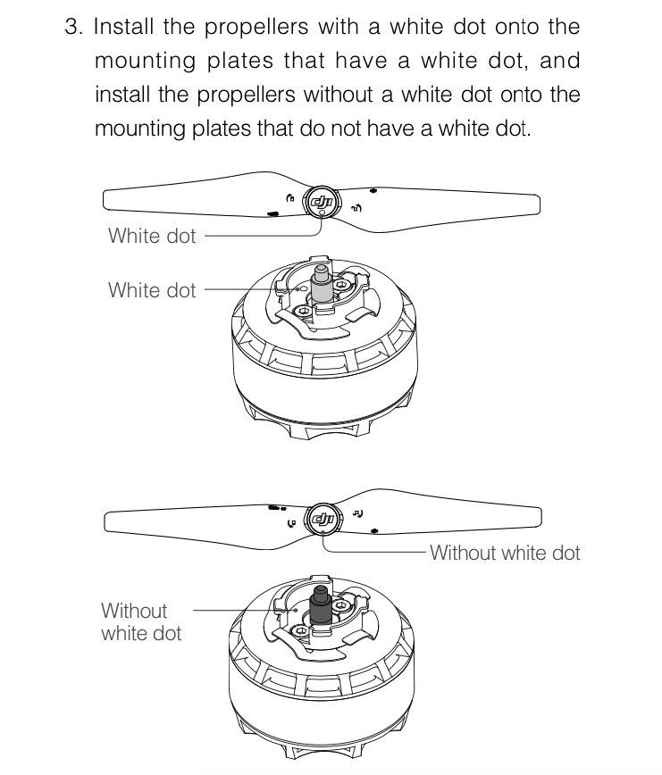 instruction hélice