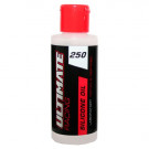 Huile silicone 250 CPS